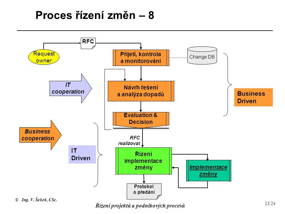 © Ing. V. Šebek, CSc. Řízení projektů a podnikových procesů 13/24 Proces řízení změn – 8 RFC Request owner Přijetí, kontrola a monitorování Návrh řeše