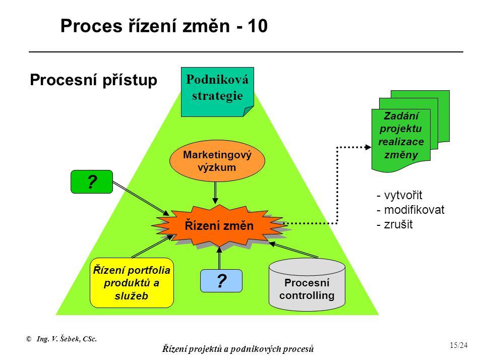 © Ing. V. Šebek, CSc. Řízení projektů a podnikových procesů 15/24 Procesní controlling Řízení portfolia produktů a služeb Řízení změn Marketingový výz
