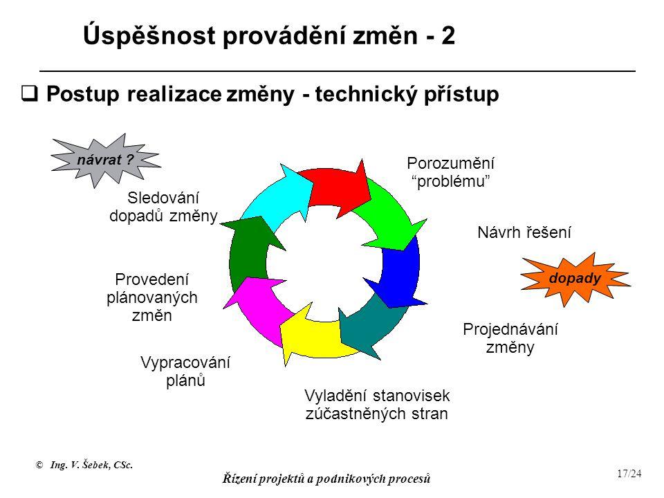 """© Ing. V. Šebek, CSc. Řízení projektů a podnikových procesů 17/24 Úspěšnost provádění změn - 2 Porozumění """"problému"""" Návrh řešení Projednávání změny V"""