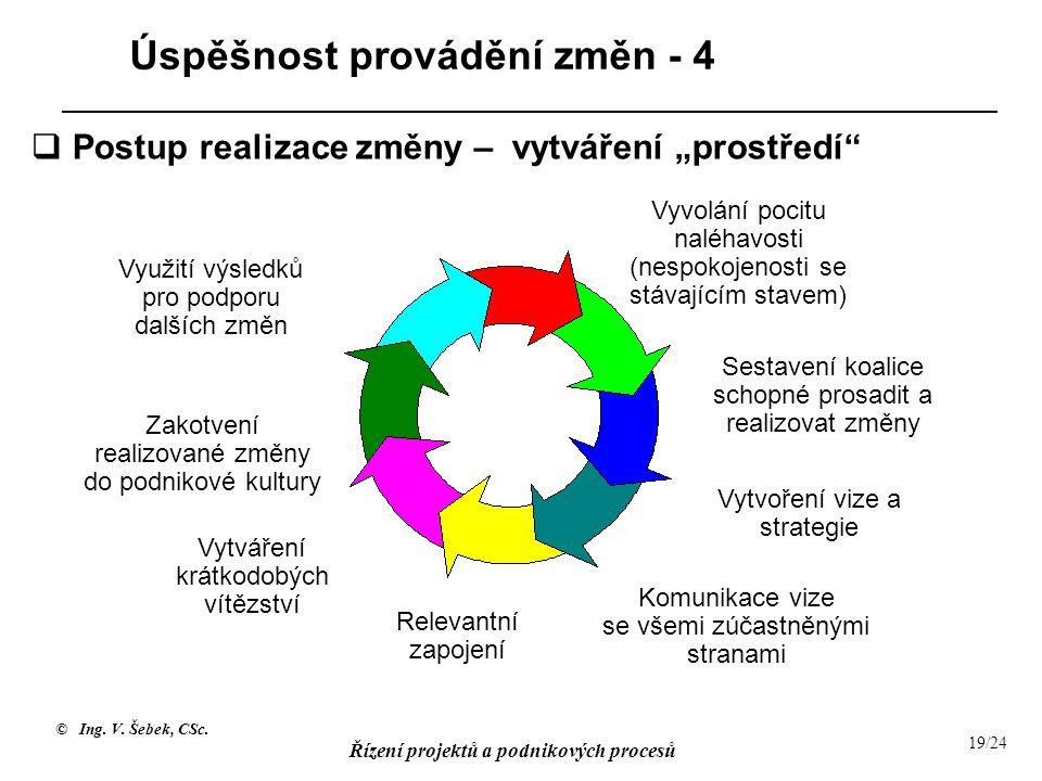 © Ing. V. Šebek, CSc. Řízení projektů a podnikových procesů 19/24 Úspěšnost provádění změn - 4 Vyvolání pocitu naléhavosti (nespokojenosti se stávajíc