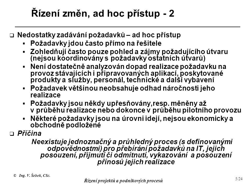 © Ing. V. Šebek, CSc. Řízení projektů a podnikových procesů 5/24 Řízení změn, ad hoc přístup - 2  Nedostatky zadávání požadavků – ad hoc přístup  Po