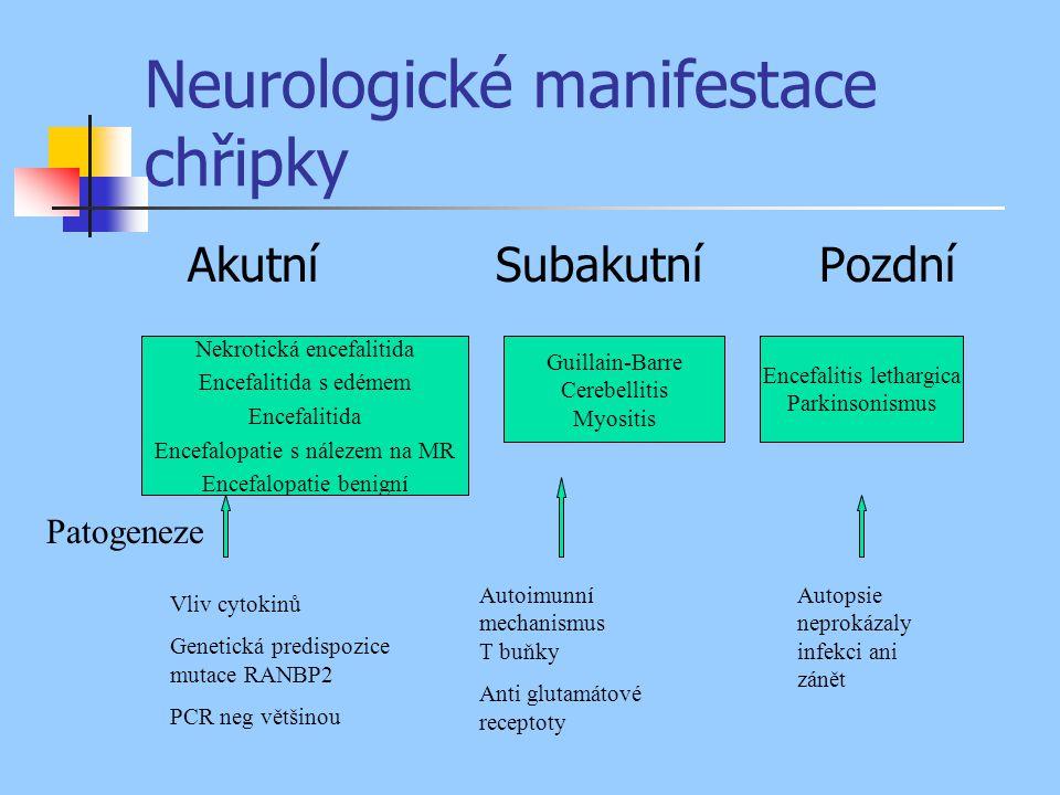 Neurologické manifestace chřipky Akutní Subakutní Pozdní Nekrotická encefalitida Encefalitida s edémem Encefalitida Encefalopatie s nálezem na MR Ence