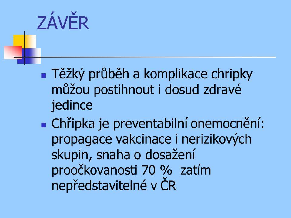 ZÁVĚR Těžký průběh a komplikace chripky můžou postihnout i dosud zdravé jedince Chřipka je preventabilní onemocnění: propagace vakcinace i nerizikových skupin, snaha o dosažení proočkovanosti 70 % zatím nepředstavitelné v ČR