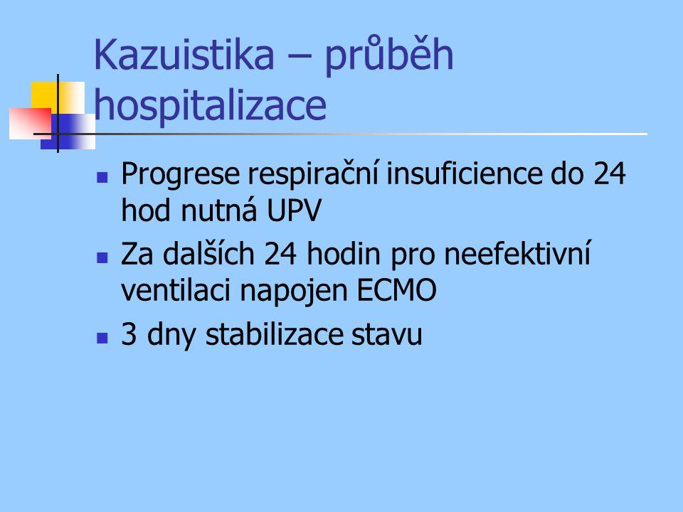 Kazuistika – průběh hospitalizace Progrese respirační insuficience do 24 hod nutná UPV Za dalších 24 hodin pro neefektivní ventilaci napojen ECMO 3 dny stabilizace stavu