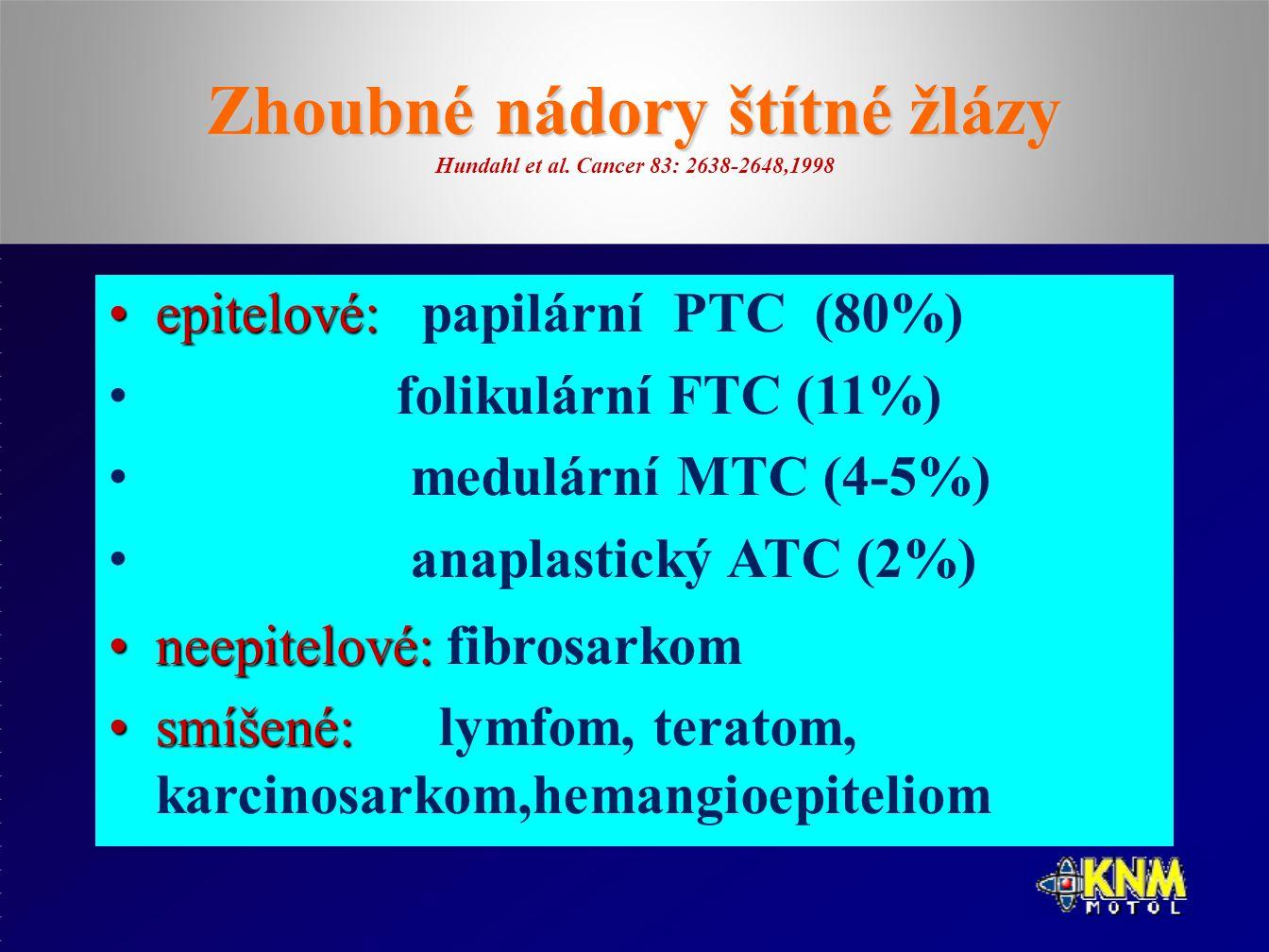 Zhoubné nádory štítné žlázy Zhoubné nádory štítné žlázy Hundahl et al.