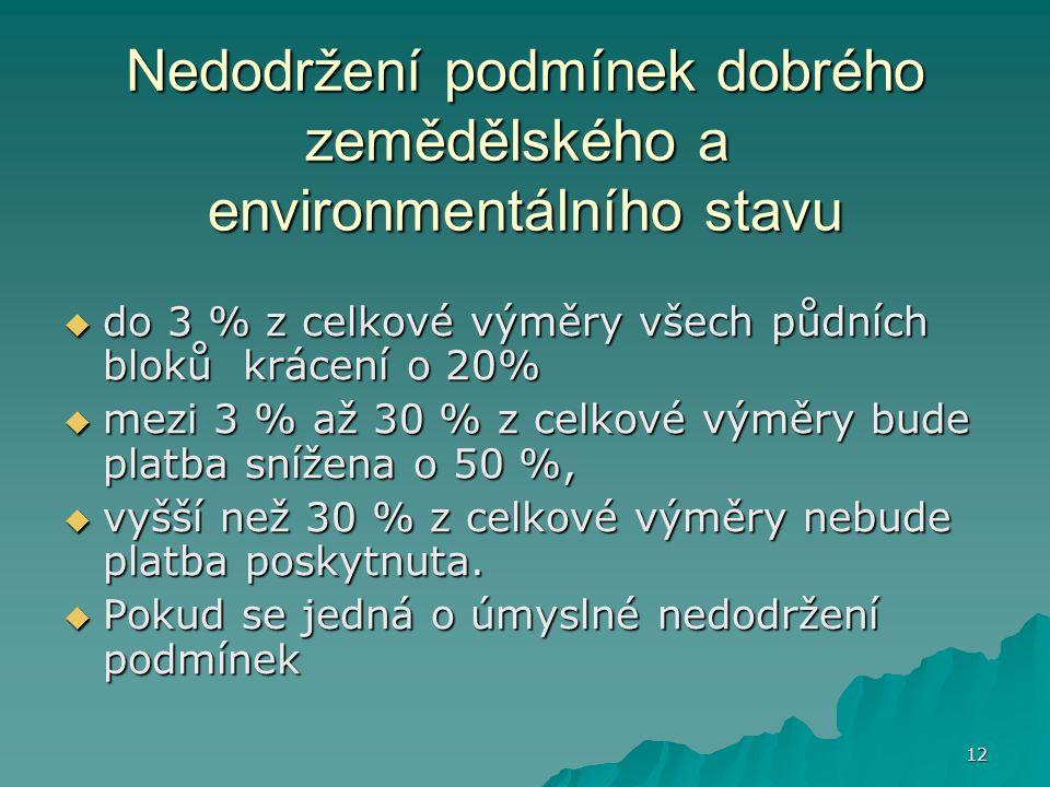 12 Nedodržení podmínek dobrého zemědělského a environmentálního stavu  do 3 % z celkové výměry všech půdních bloků krácení o 20%  mezi 3 % až 30 % z