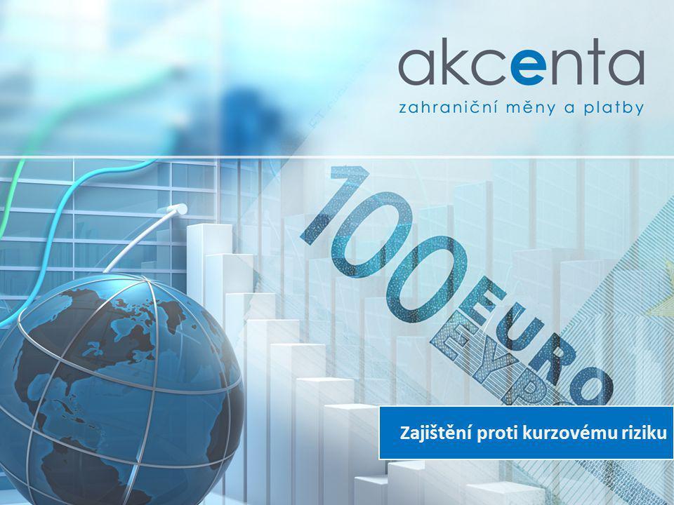 Zajištění proti kurzovému riziku
