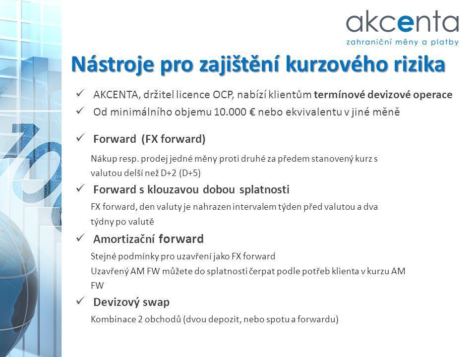 Nástroje pro zajištění kurzového rizika AKCENTA, držitel licence OCP, nabízí klientům termínové devizové operace Od minimálního objemu 10.000 € nebo e