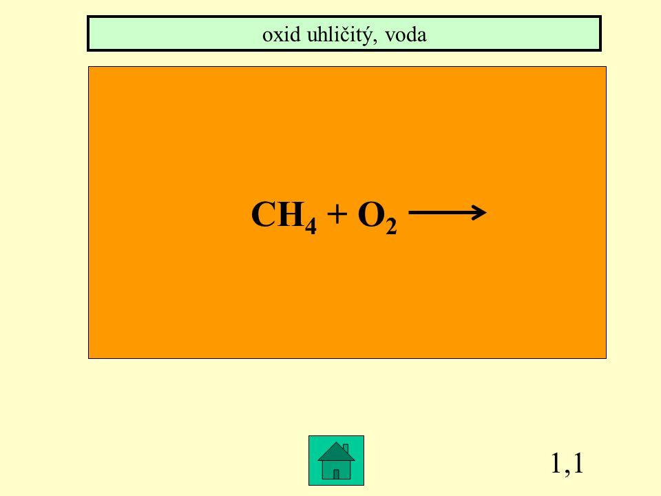 100 200 400 300 400 Uhlovodíky HalogenderivátyDusíkaté deriváty Kyslíkaté deriváty 300 200 400 200 100 500 100