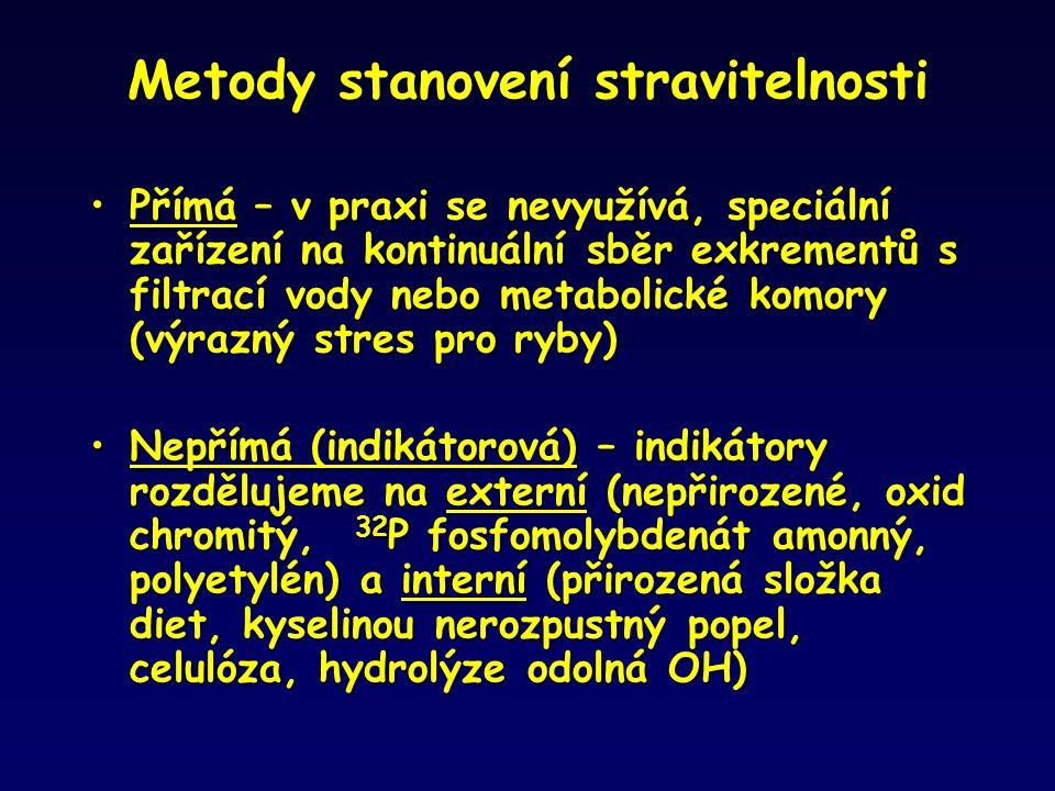 Doporučená literatura Dizertační práce Prof.P. Spurný 1992Dizertační práce Prof.