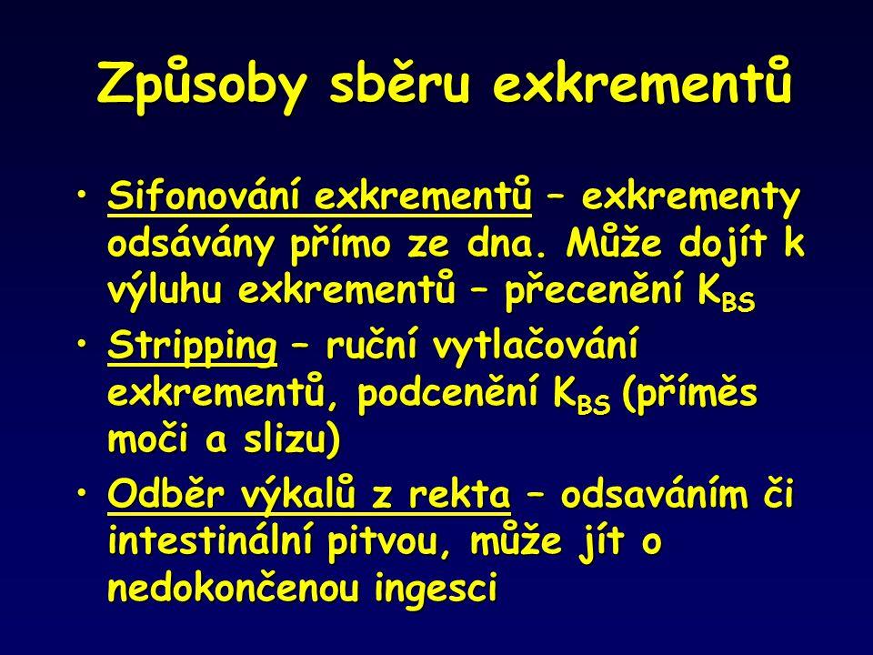 Způsoby sběru exkrementů Sifonování exkrementů – exkrementy odsávány přímo ze dna. Může dojít k výluhu exkrementů – přecenění K BSSifonování exkrement