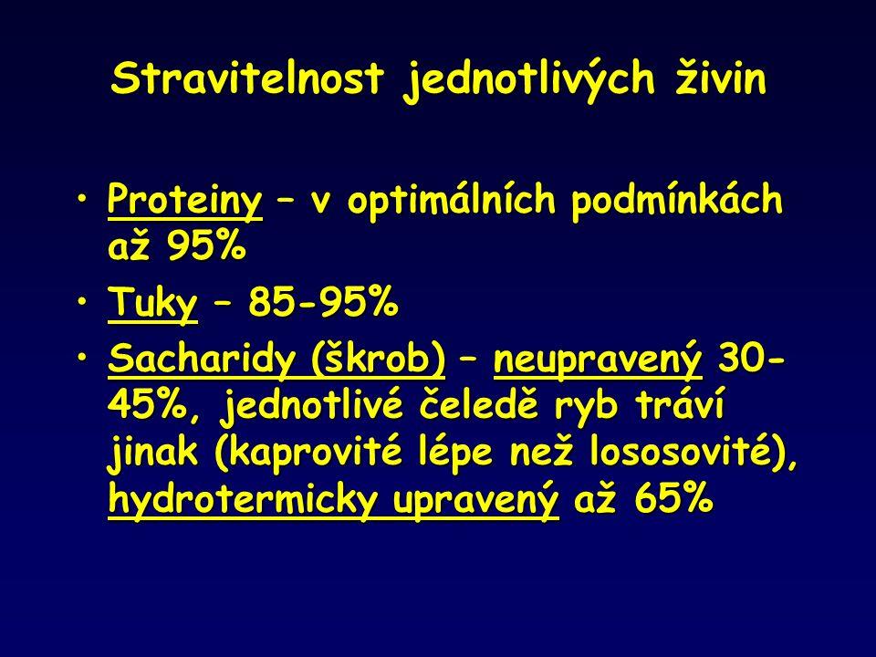 Stravitelnost některých proteinových zdrojů u kapra Rybí moučka 89-95%Rybí moučka 89-95% Pšeničné klíčky 90-97%Pšeničné klíčky 90-97% Čistý sójový protein 92-96%Čistý sójový protein 92-96% Alkanové kvasnice 87-94%Alkanové kvasnice 87-94% Kasein 98%Kasein 98% Pstruží pelety 93%Pstruží pelety 93%