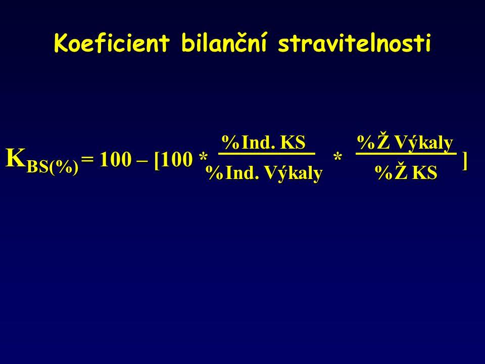 Koeficient bilanční stravitelnosti %Ind. KS %Ž Výkaly K BS(%) = 100 – [100 * * ] %Ind. Výkaly %Ž KS %Ind. Výkaly %Ž KS