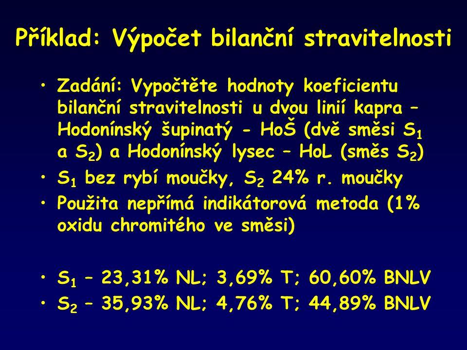 Příklad: Výpočet bilanční stravitelnosti Zadání: Vypočtěte hodnoty koeficientu bilanční stravitelnosti u dvou linií kapra – Hodonínský šupinatý - HoŠ