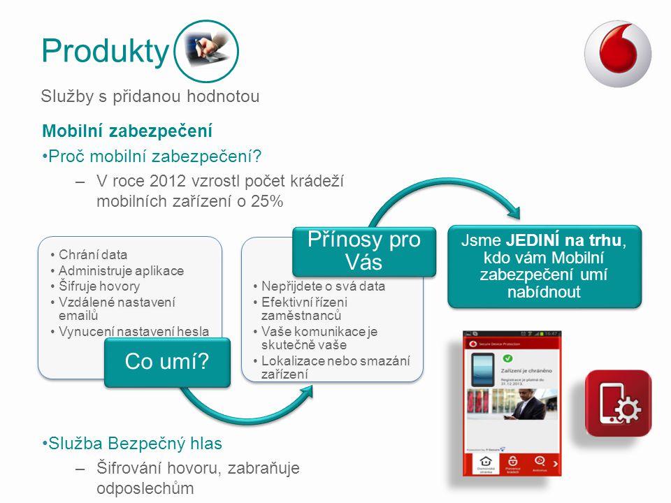Mobilní zabezpečení Proč mobilní zabezpečení? –V roce 2012 vzrostl počet krádeží mobilních zařízení o 25% Služba Bezpečný hlas –Šifrování hovoru, zabr
