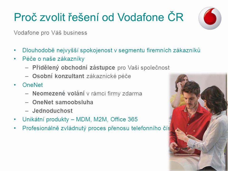 Vodafone pro Váš business Dlouhodobě nejvyšší spokojenost v segmentu firemních zákazníků Péče o naše zákazníky –Přidělený obchodní zástupce pro Vaši s