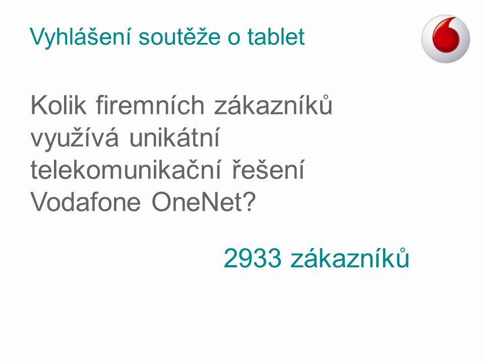 Vyhlášení soutěže o tablet Kolik firemních zákazníků využívá unikátní telekomunikační řešení Vodafone OneNet? 2933 zákazníků