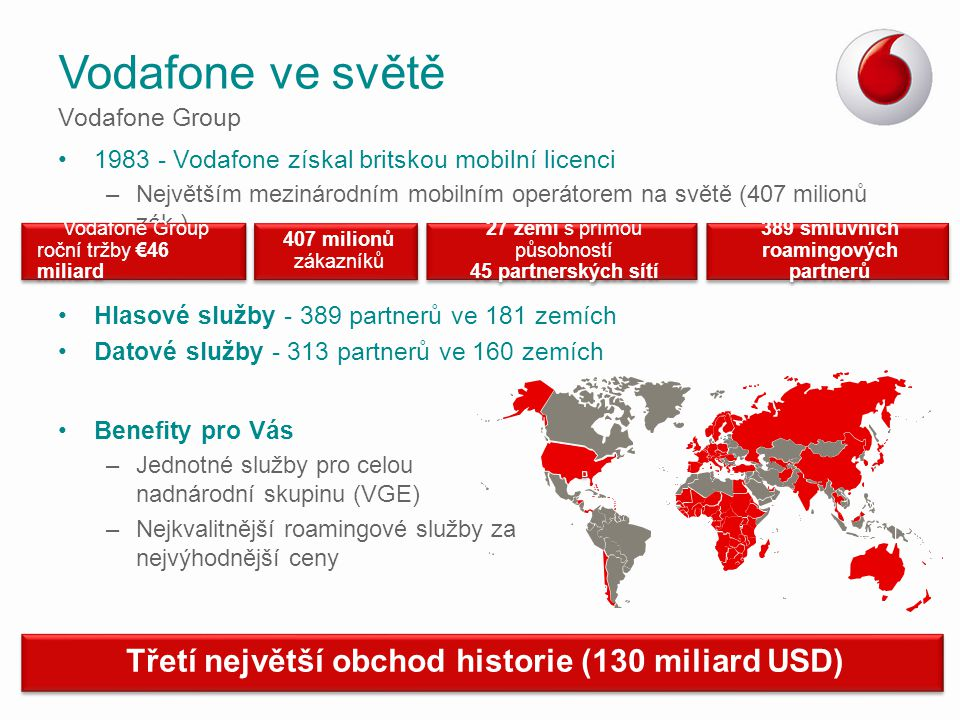 Speciální nabídka Pro Rusko-Českou smíšenou obchodní komoru Individuální nabídka pro každého člena komory –Nabídka šitá na míru dle individuálních potřeb každé společnosti Speciální cena pro mezinárodní hovory a roamingové destinace –Například pro Rusko, ale i pro další země Projektový tým pro řízení přechodu od jiných operátorů –Flexibilita a profesionální přístup všech zaměstnanců Vodafone –Jak lokálně tak i globálně ZAME program od Vodafonu –Zvýhodněný balíček pro Vaše zaměstnance –Balíček bez volných minut –Neomezené volání a data