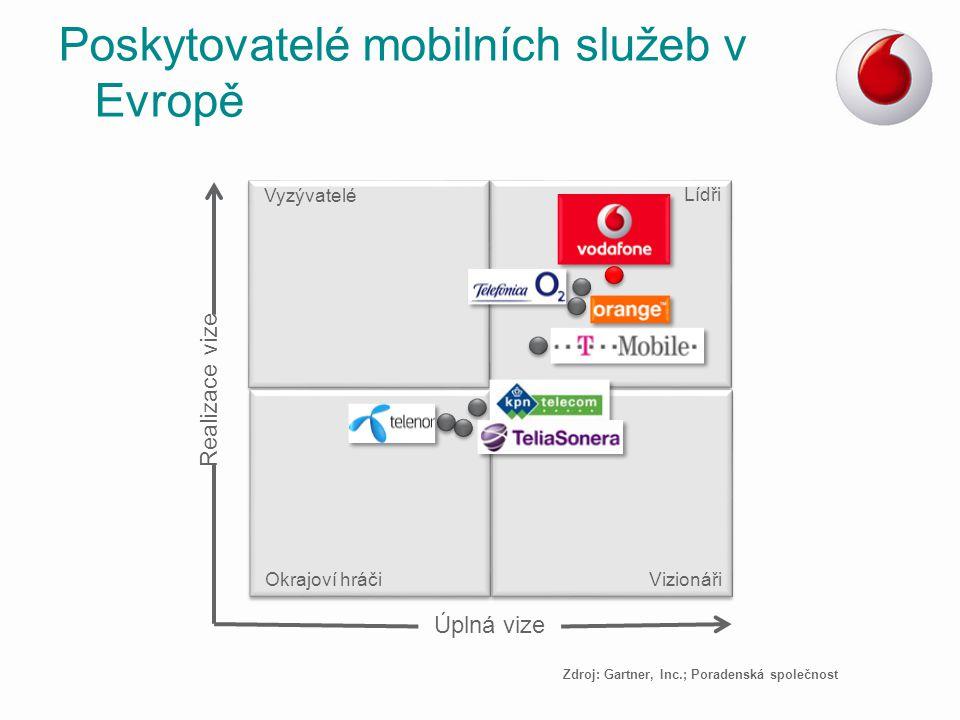 Poskytovatelé mobilních služeb v Evropě Vyzývatelé Lídři Vizionáři Okrajoví hráči Realizace vize Úplná vize Zdroj: Gartner, Inc.; Poradenská společnos