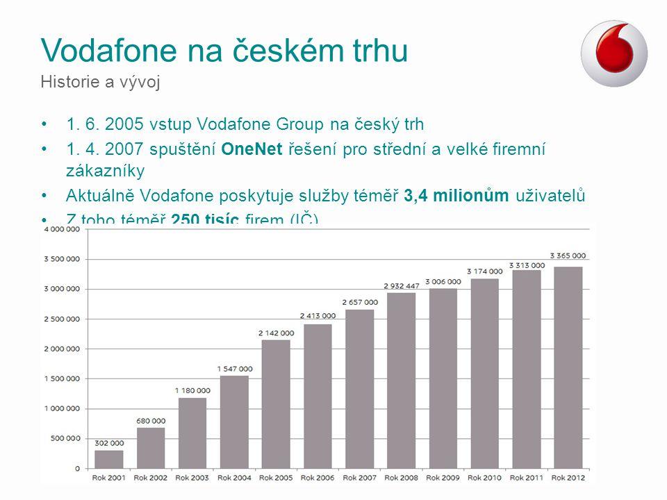 Vodafone na českém trhu Historie a vývoj 1. 6. 2005 vstup Vodafone Group na český trh 1. 4. 2007 spuštění OneNet řešení pro střední a velké firemní zá