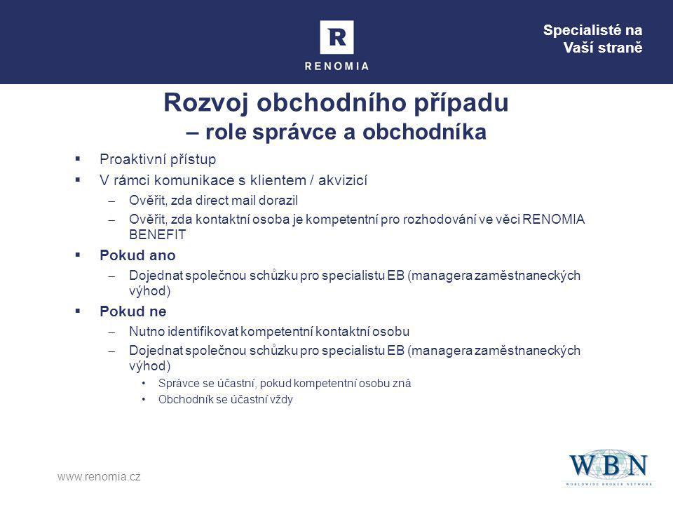 Specialisté na Vaší straně www.renomia.cz Rozvoj obchodního případu – role správce a obchodníka  Proaktivní přístup  V rámci komunikace s klientem /