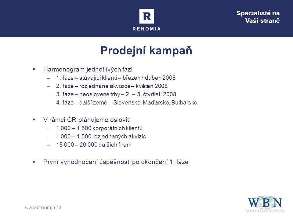 Specialisté na Vaší straně www.renomia.cz Prodejní kampaň  Harmonogram jednotlivých fází  1. fáze – stávající klienti – březen / duben 2008  2. fáz