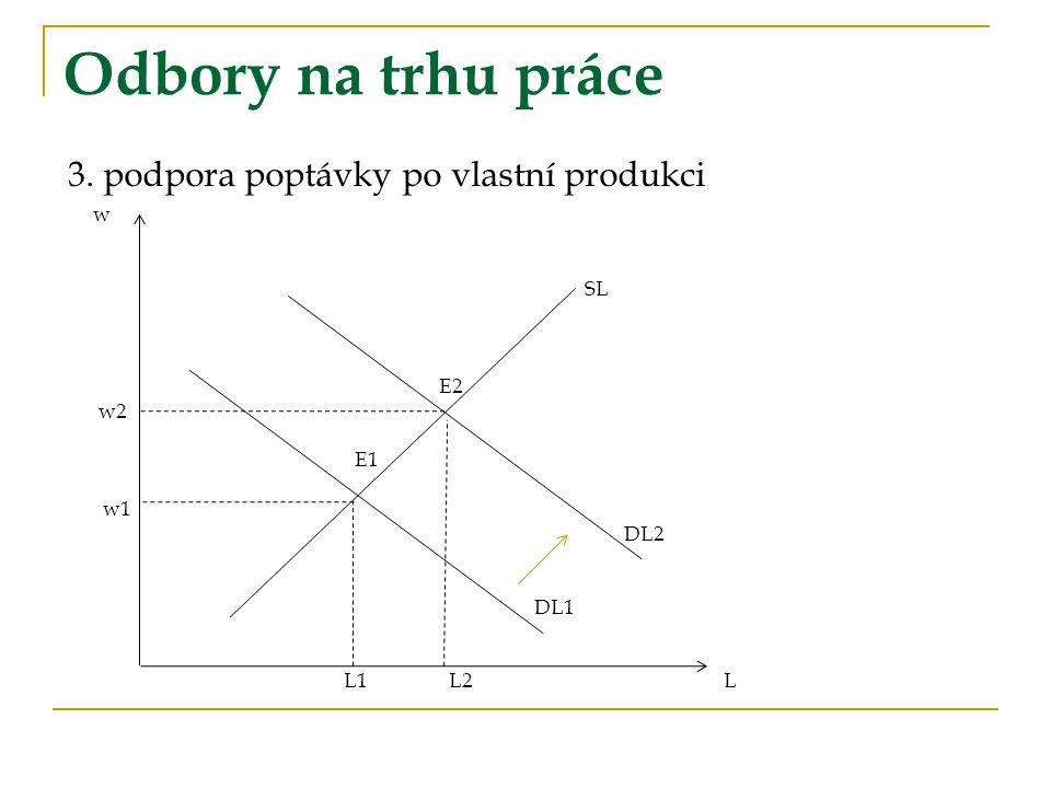 w SL E2 w2 E1 w1 DL2 DL1 L1 L2L Odbory na trhu práce 3. podpora poptávky po vlastní produkci