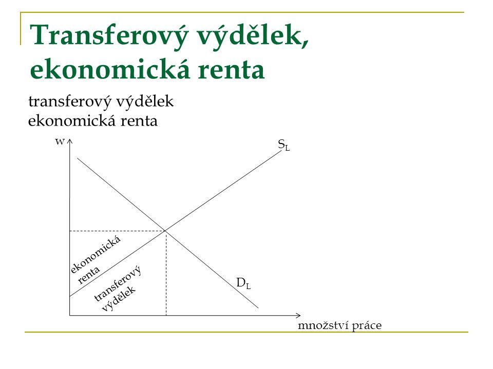 Transferový výdělek, ekonomická renta transferový výdělek ekonomická renta transferový výdělek ekonomická renta w množství práce DLDL SLSL