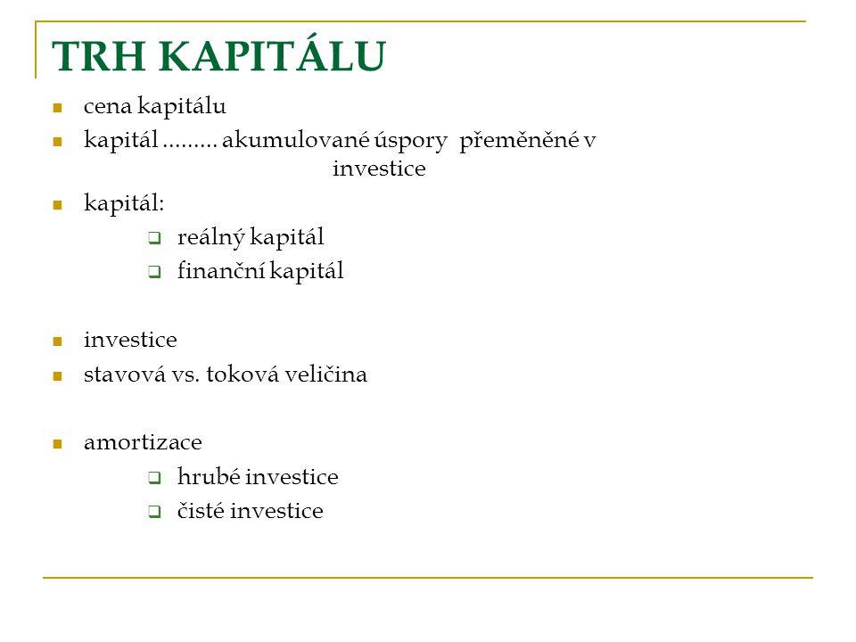 TRH KAPITÁLU cena kapitálu kapitál......... akumulované úspory přeměněné v investice kapitál:  reálný kapitál  finanční kapitál investice stavová vs