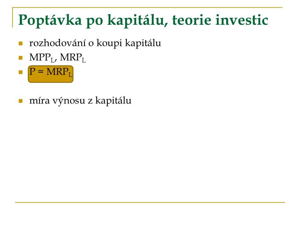 Poptávka po kapitálu, teorie investic rozhodování o koupi kapitálu MPP L, MRP L P = MRP L míra výnosu z kapitálu