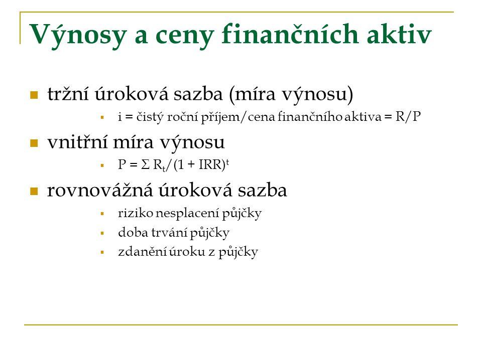 tržní úroková sazba (míra výnosu)  i = čistý roční příjem/cena finančního aktiva = R/P vnitřní míra výnosu  P = Σ R t /(1 + IRR) t rovnovážná úrokov