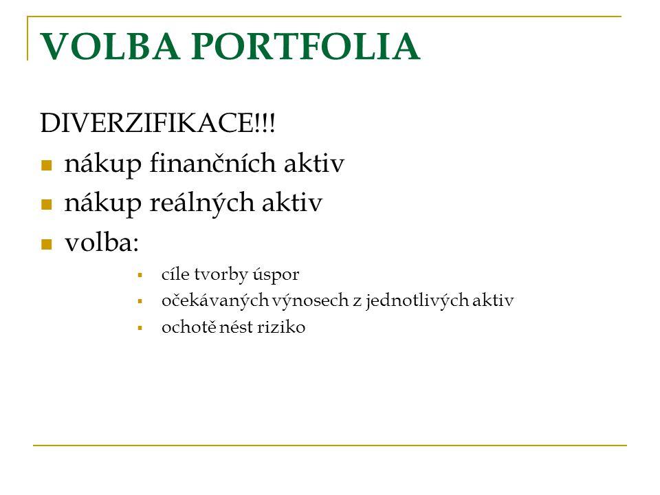 VOLBA PORTFOLIA DIVERZIFIKACE!!! nákup finančních aktiv nákup reálných aktiv volba:  cíle tvorby úspor  očekávaných výnosech z jednotlivých aktiv 