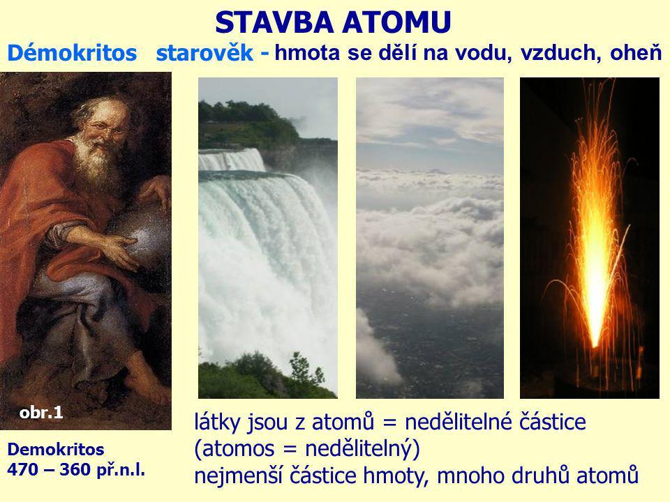 látky jsou z atomů = nedělitelné částice (atomos = nedělitelný) nejmenší částice hmoty, mnoho druhů atomů Démokritos starověk - STAVBA ATOMU hmota se