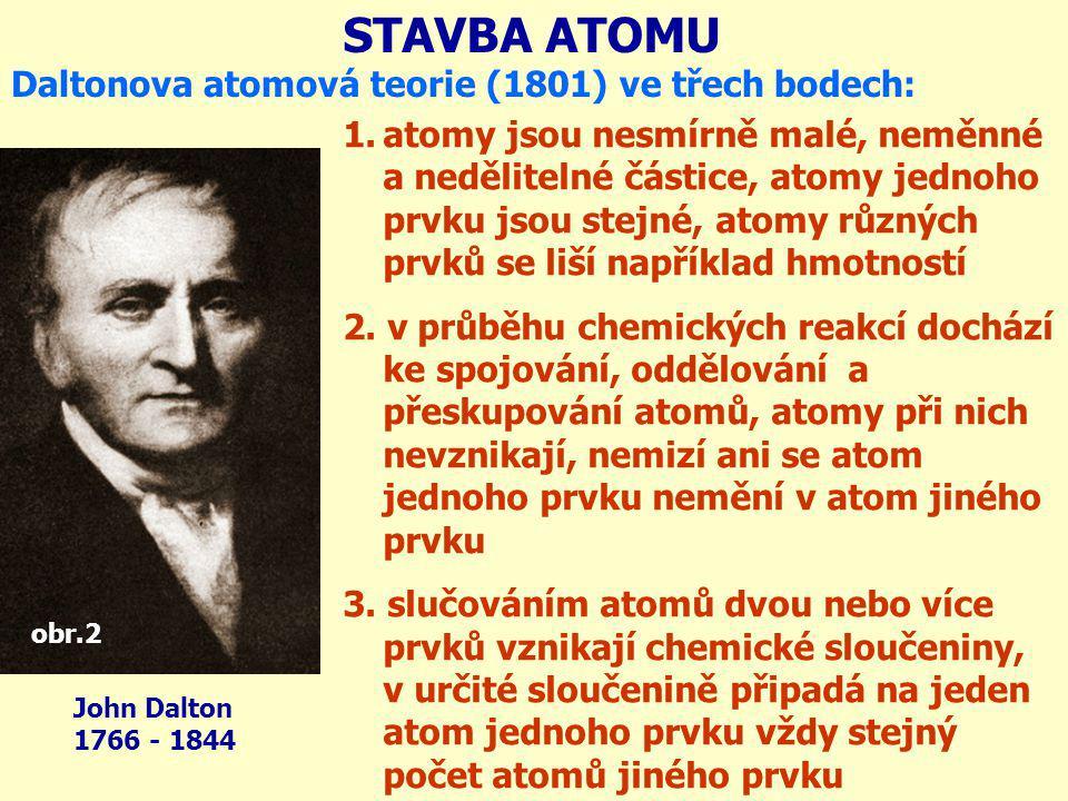 1.atomy jsou nesmírně malé, neměnné a nedělitelné částice, atomy jednoho prvku jsou stejné, atomy různých prvků se liší například hmotností 2. v průbě