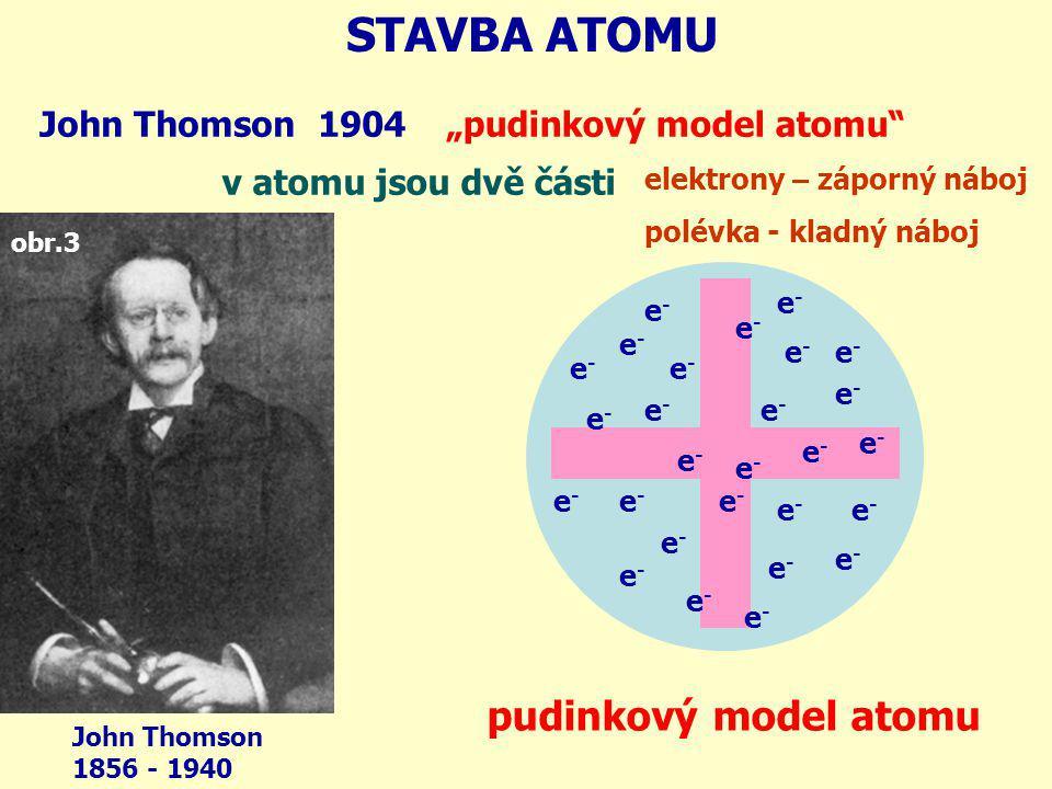 """v atomu jsou dvě části pudinkový model atomu John Thomson 1904 STAVBA ATOMU elektrony – záporný náboj polévka - kladný náboj """"pudinkový model atomu"""" J"""