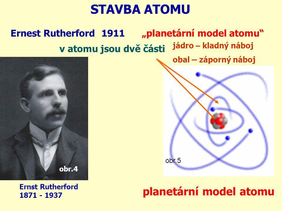 """obr.5 v atomu jsou dvě části planetární model atomu Ernest Rutherford 1911 STAVBA ATOMU jádro – kladný náboj obal – záporný náboj """"planetární model at"""