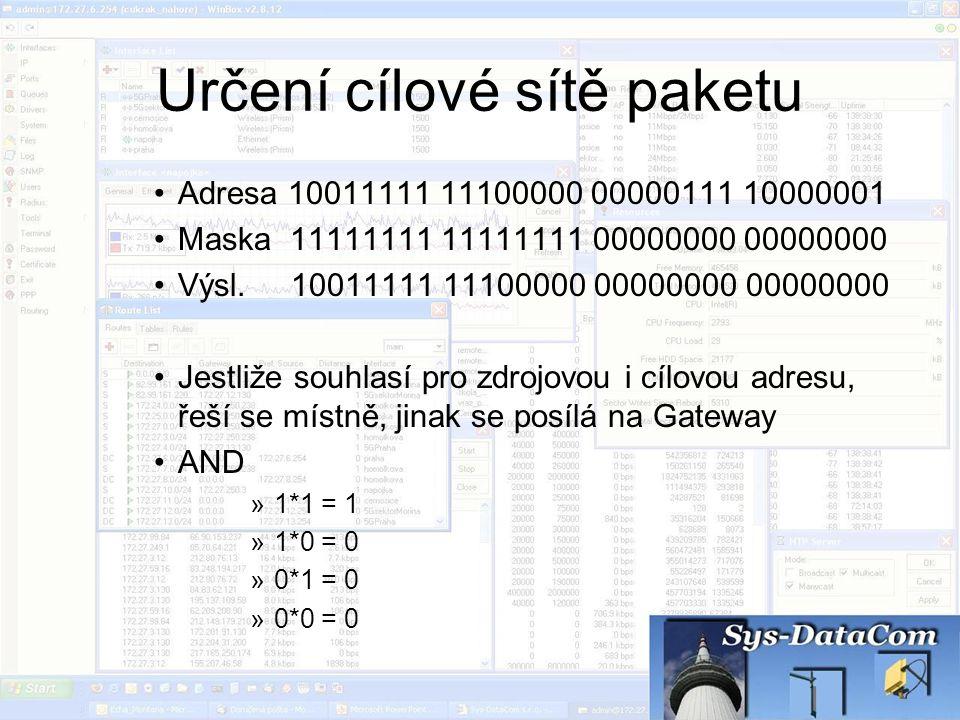 Určení cílové sítě paketu Adresa 10011111 11100000 00000111 10000001 Maska 11111111 11111111 00000000 00000000 Výsl. 10011111 11100000 00000000 000000