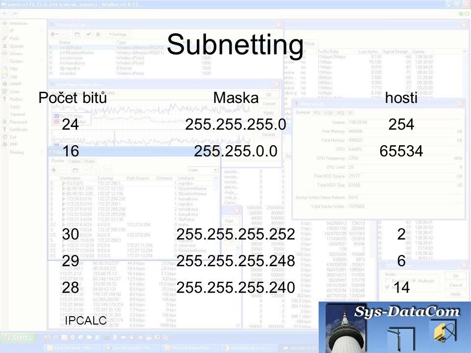 Subnetting Počet bitůMaskahosti 24255.255.255.0254 16255.255.0.065534 30255.255.255.2522 29255.255.255.2486 28255.255.255.24014 IPCALC