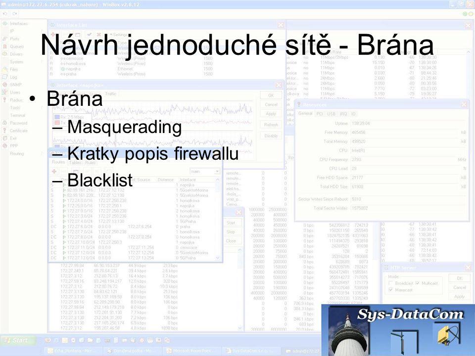 Návrh jednoduché sítě - Brána Brána –Masquerading –Kratky popis firewallu –Blacklist