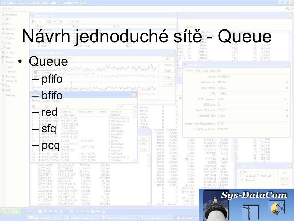 Návrh jednoduché sítě - Queue Queue –pfifo –bfifo –red –sfq –pcq