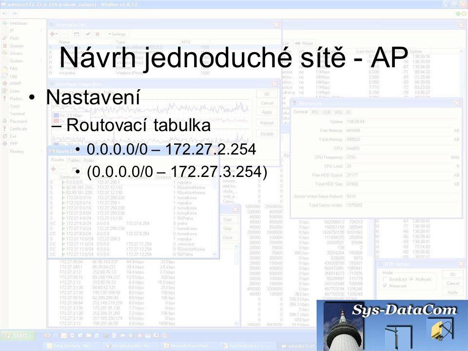 Návrh jednoduché sítě - AP Nastavení –Routovací tabulka 0.0.0.0/0 – 172.27.2.254 (0.0.0.0/0 – 172.27.3.254)