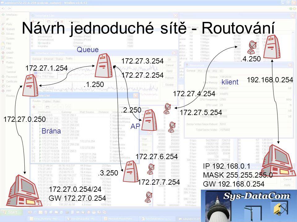 Návrh jednoduché sítě - Routování 172.27.1.254 172.27.2.254 172.27.0.254/24 GW 172.27.0.254 IP 192.168.0.1 MASK 255.255.255.0 GW 192.168.0.254 192.168