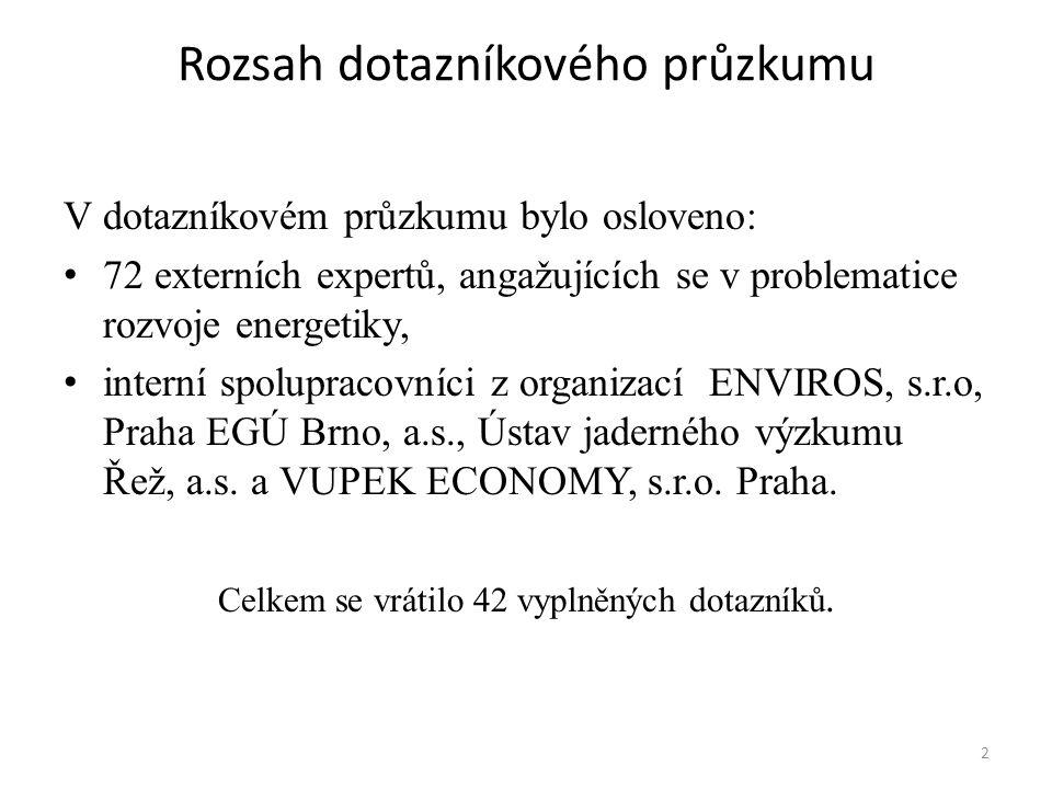 Rozsah dotazníkového průzkumu V dotazníkovém průzkumu bylo osloveno: 72 externích expertů, angažujících se v problematice rozvoje energetiky, interní spolupracovníci z organizací ENVIROS, s.r.o, Praha EGÚ Brno, a.s., Ústav jaderného výzkumu Řež, a.s.