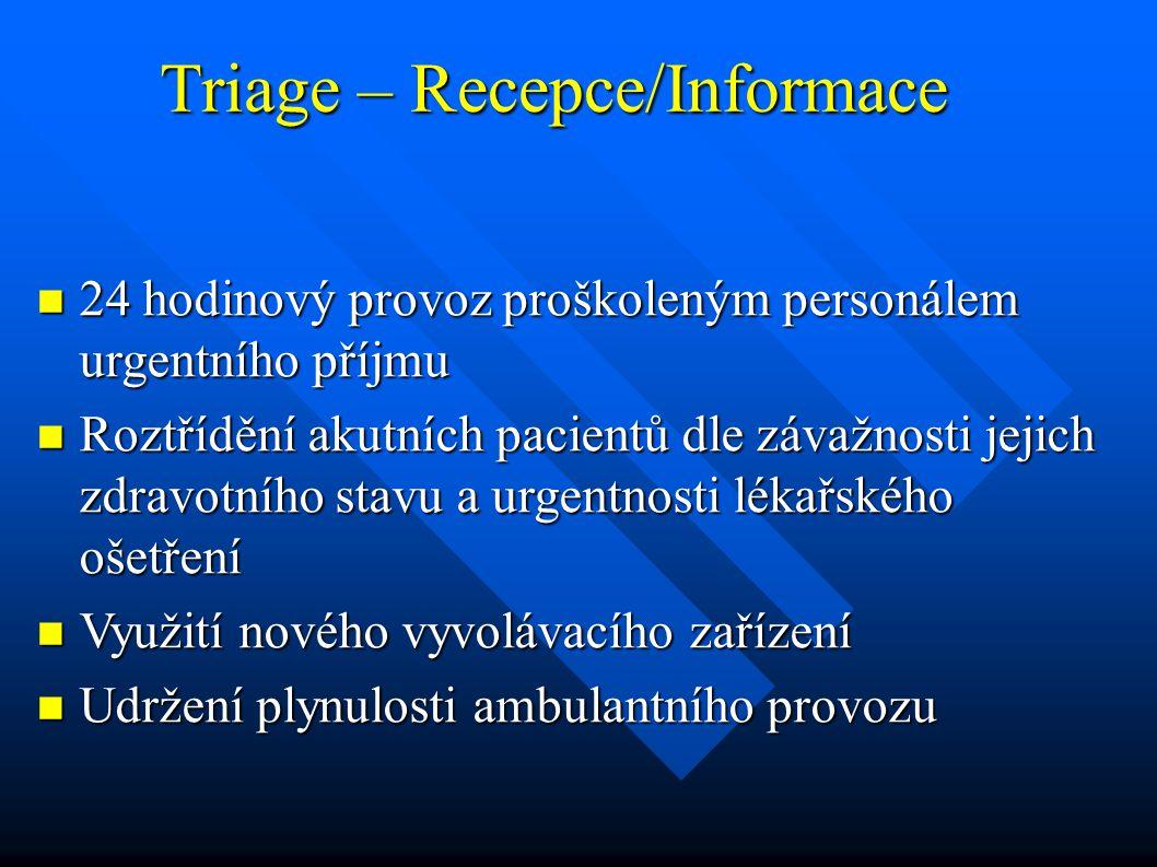 Triage – Recepce/Informace 24 hodinový provoz proškoleným personálem urgentního příjmu 24 hodinový provoz proškoleným personálem urgentního příjmu Roz