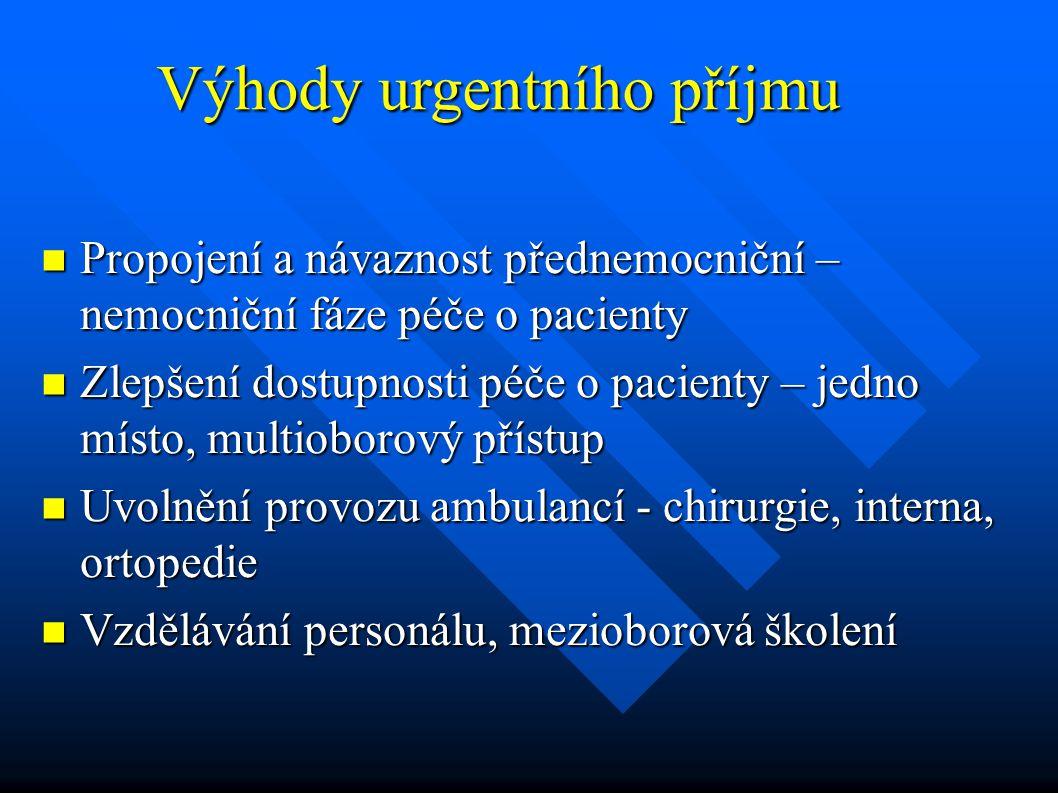 Výhody urgentního příjmu Propojení a návaznost přednemocniční – nemocniční fáze péče o pacienty Propojení a návaznost přednemocniční – nemocniční fáze péče o pacienty Zlepšení dostupnosti péče o pacienty – jedno místo, multioborový přístup Zlepšení dostupnosti péče o pacienty – jedno místo, multioborový přístup Uvolnění provozu ambulancí - chirurgie, interna, ortopedie Uvolnění provozu ambulancí - chirurgie, interna, ortopedie Vzdělávání personálu, mezioborová školení Vzdělávání personálu, mezioborová školení