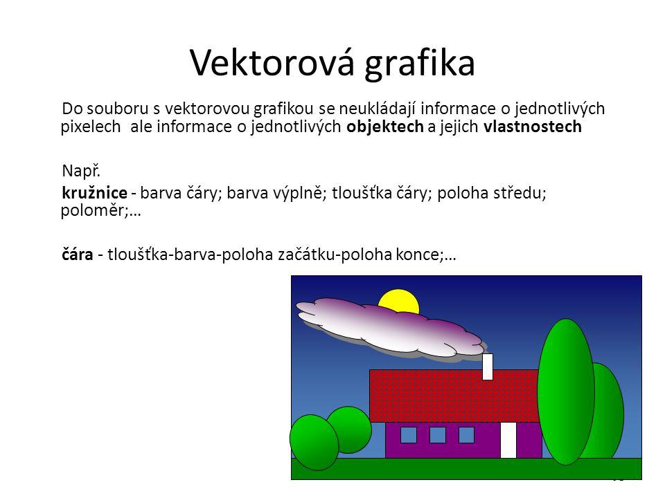 15 Vektorová grafika Do souboru s vektorovou grafikou se neukládají informace o jednotlivých pixelech ale informace o jednotlivých objektech a jejich vlastnostech Např.