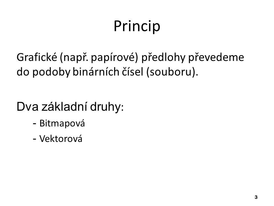 3 Princip Grafické (např. papírové) předlohy převedeme do podoby binárních čísel (souboru). Dva základní druhy : - Bitmapová - Vektorová
