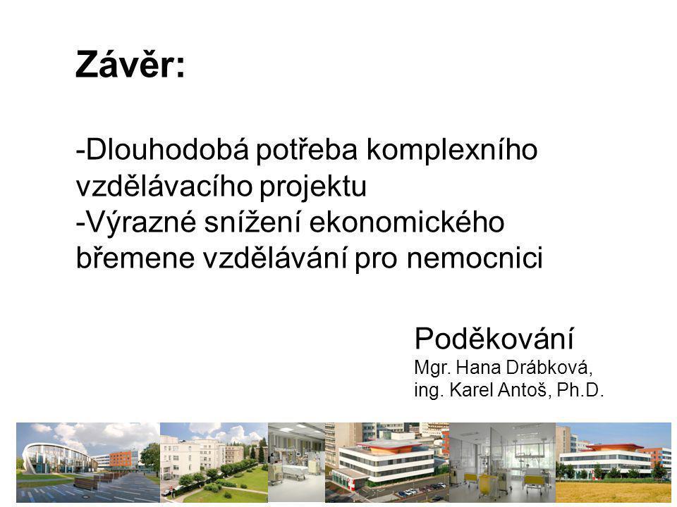 Závěr: -Dlouhodobá potřeba komplexního vzdělávacího projektu -Výrazné snížení ekonomického břemene vzdělávání pro nemocnici Poděkování Mgr.