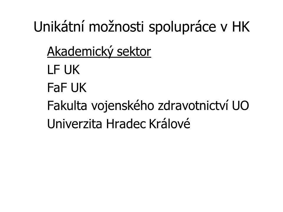 Unikátní možnosti spolupráce v HK Akademický sektor LF UK FaF UK Fakulta vojenského zdravotnictví UO Univerzita Hradec Králové