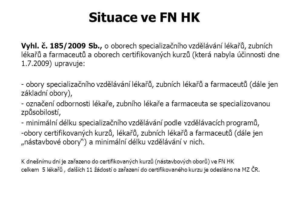 Situace ve FN HK Vyhl.č.
